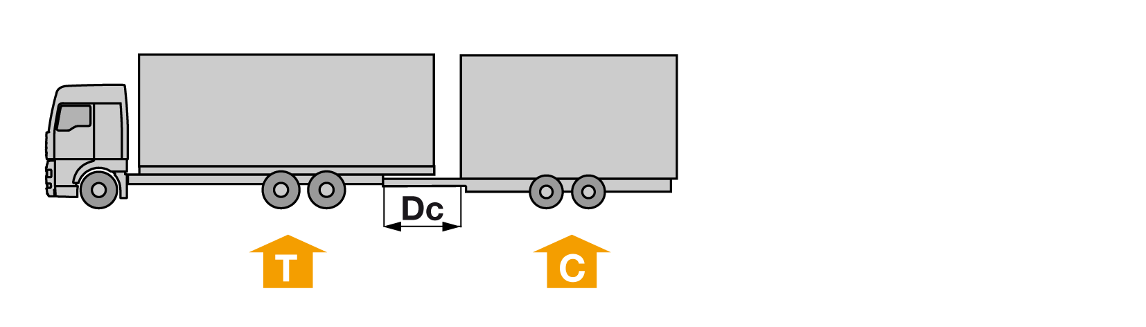 Dc-value Towing vehicle and central-axle trailer
